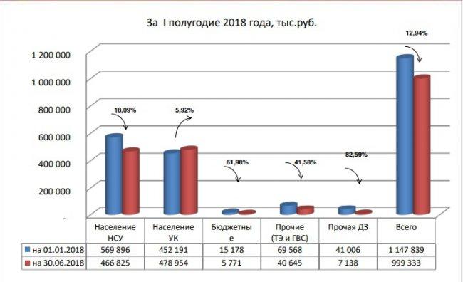 Кто хочет сорвать отопительный сезон в Магнитогорске?