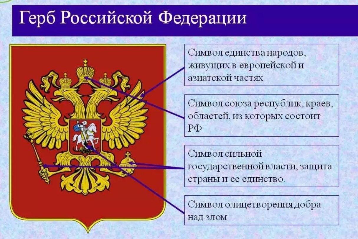 фото, современный герб россии история и символика способом