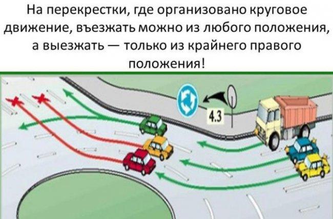 Как не создать аварийную ситуацию?