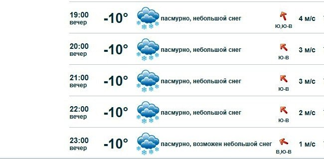 Мороз отступает